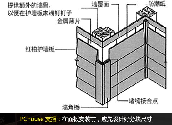 护墙板安装施工攻略