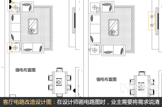 在定下客厅布局之后,一般需要用到的电器位置等都会比较清楚,因此在设计师画电路图时,需要将自己的需求说清楚。一般正规的装修公司都会提供家居的强、弱电改造布局图,布局图的制定是结合业主的需求做的,业主应该注意保存。这不仅有助于在一定限度内预防电路系统的隐患发生。同时,也有利于今后对线路进行更新或者升级。 四、客厅电路施工要点