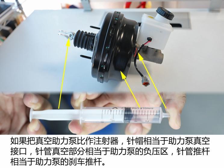 首页 资讯 正文    汽车发动机舱里的刹车真空助力泵工作原理与注射器