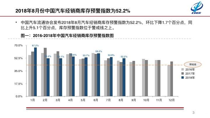 中国汽车主机厂分布