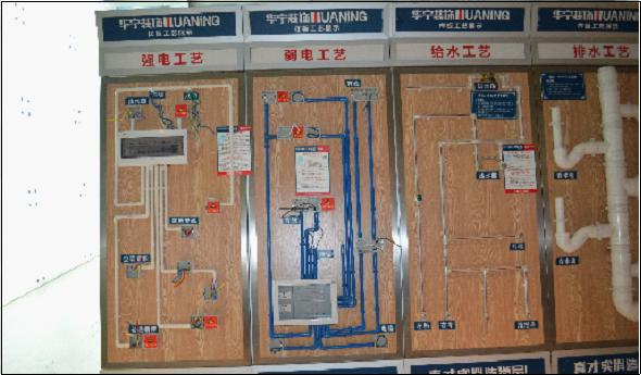 弱电箱装修效果图-华宁装饰 电气工程在装修中的重要性