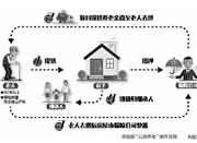 宁波列入以房养老保险试点范围 仅两成市民愿尝试