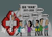 2017到2030 这些医改亮点值得期待