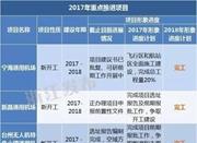 浙江推进建设17个通用机场 其中有一个在宁波宁海
